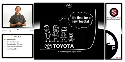 Email Marketing with Its Time for New Toyota Example