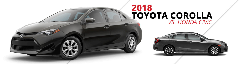 2018 Toyota Corolla vs Honda Civic