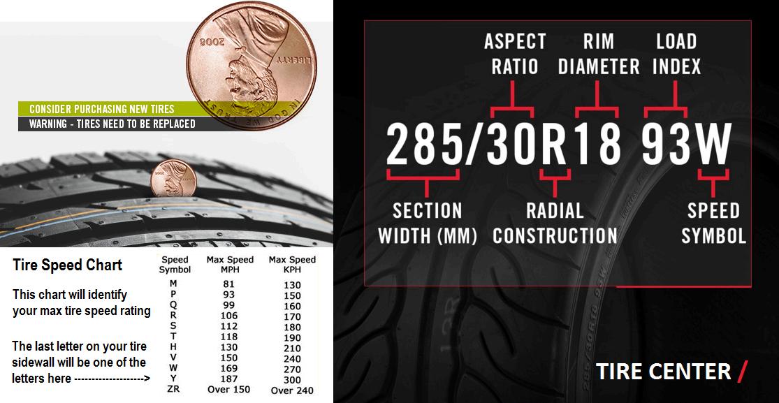 New Tire Chart